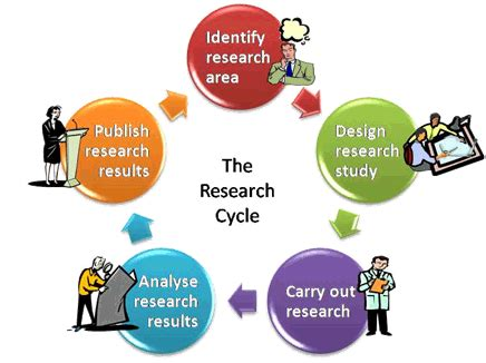Research proposal history oxford